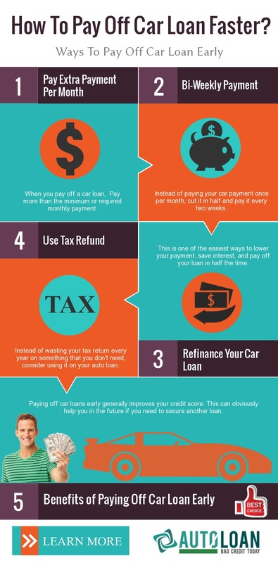 How to Pay Off Your Car Loan Faster?